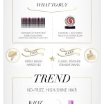 Beauty Toss, Keep and Buy! [Infographic]