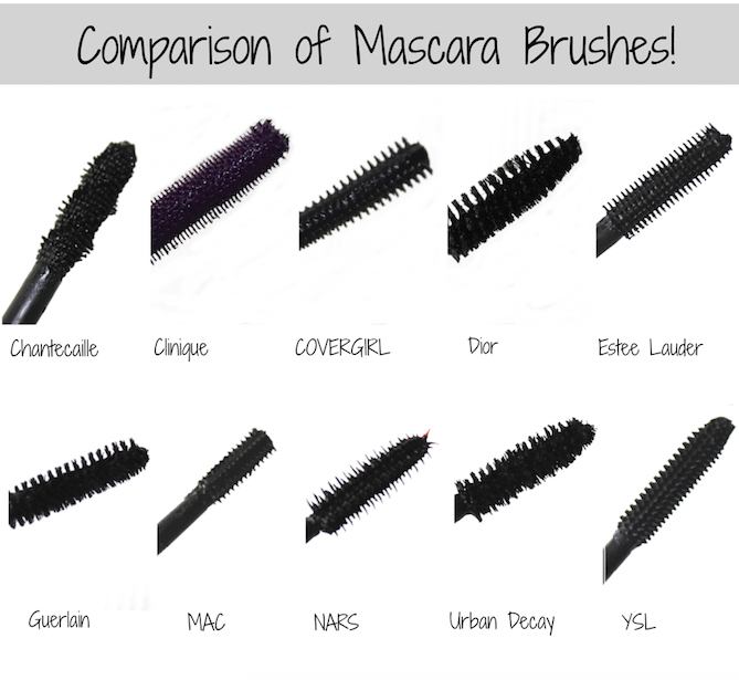 Mascara Brush Comparison